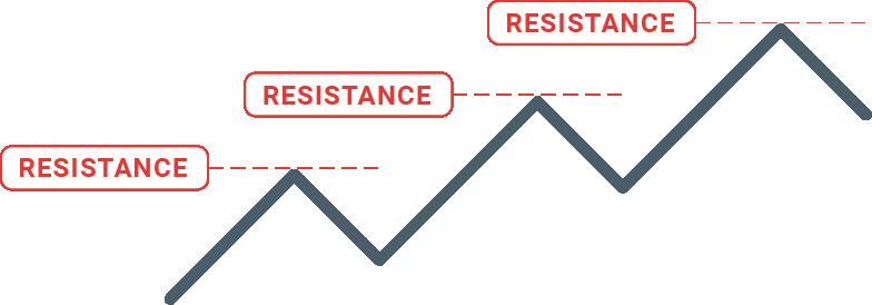 rezistencia